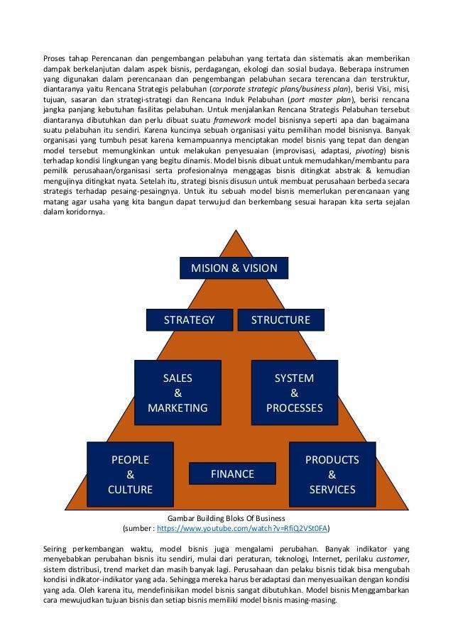 Skema piramida pada semua bisnis Salahkah MLM? - PAKPID