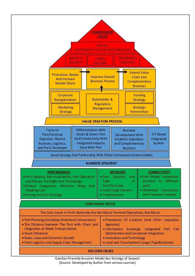 Skema piramida pada semua bisnis… Salahkah MLM?