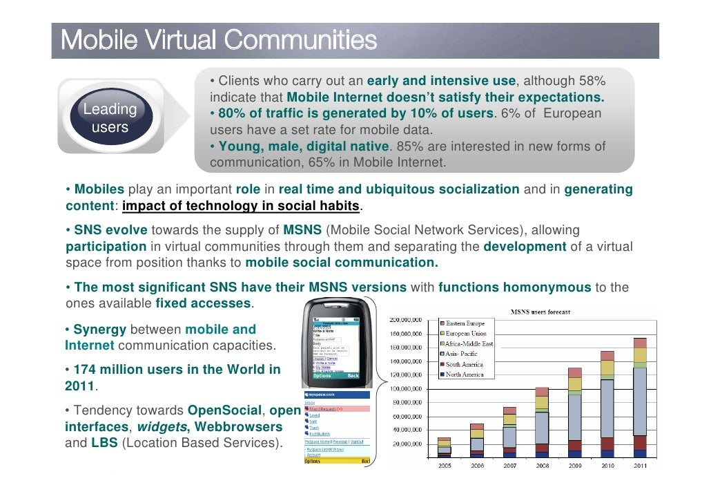 Virtual Community Literature Review