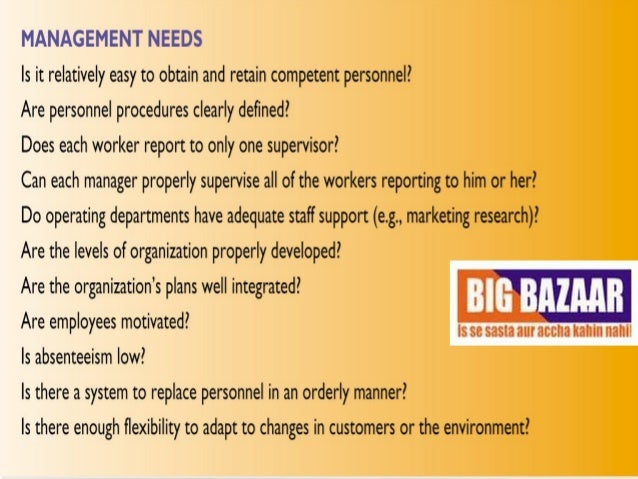 Inventory Management in Big Bazaar, Vijayawada