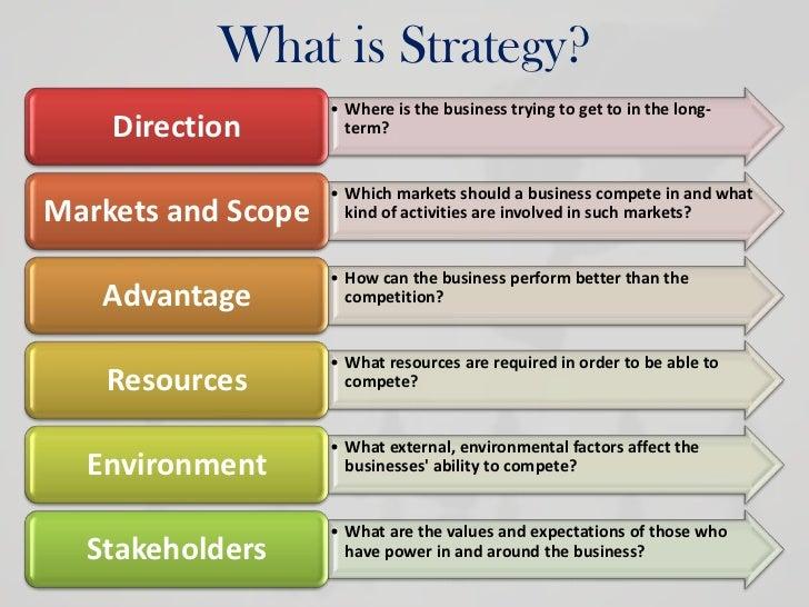 Strategic intent Slide 2