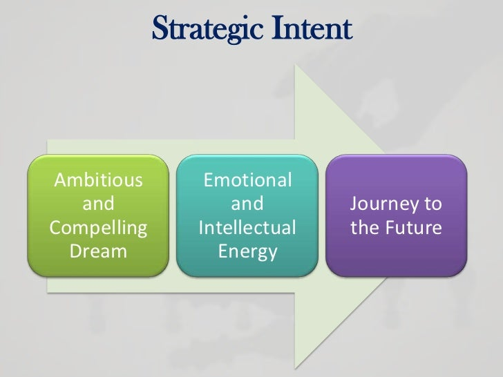 Strategic intent Slide 3