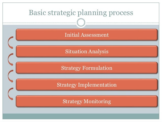 managerial implications for strategic planning the Implications in organisational information systems strategic planning and overall organisational performance managerial strategic planning expertise.