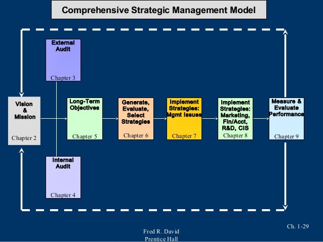strategic management text and cases chapter