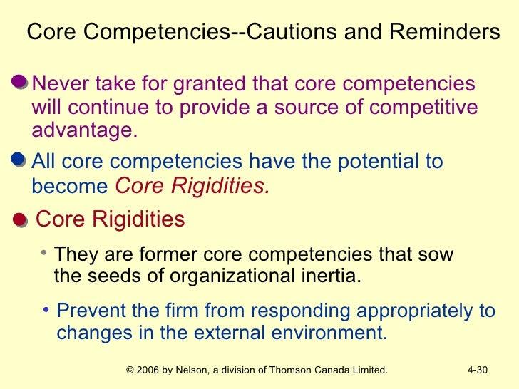 core competencies and core rigidities Literature on core competencies professor emerita at harvard business school, discuss her article core capabilities and core rigidities.