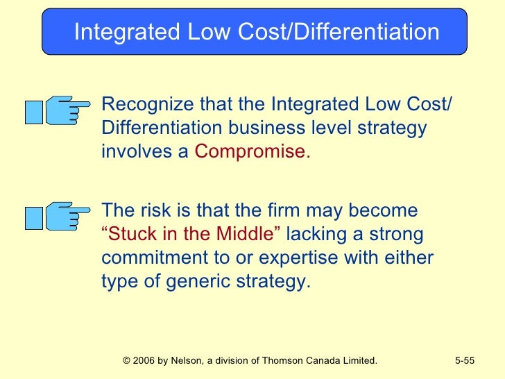 strategic cost management homework ch 6 View homework help - chapter 6 problems 17, 19, 27 from acct 6352 at colorado acct6352, strategic cost management 6-17 assigning marketing, distribution, and selling.