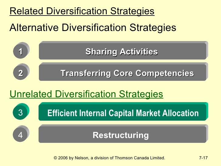 A diversification strategy based on resource sharing