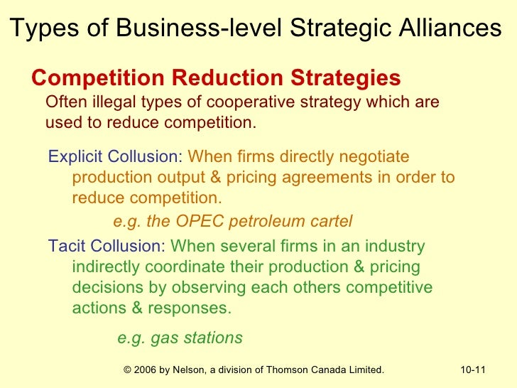 tacit collusion and strategic alliances Types of alliances generic industry structure symmetric economies of scale mature industries, fragmented industries (with strategic groups) tacit collusion asymmetric low cost entry into new markets emerging industries, fragmented industries (with not strategic groups), declining industries, global industries low cost entry into new industries.
