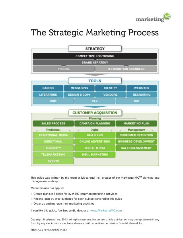 The Strategic Marketing Process - How to Structure Your Marketing Activities to Achieve Better Results Slide 2
