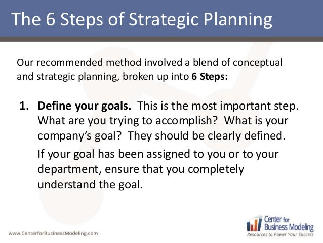 Strategic Planning Basics: How to Define and Achieve Your Goals