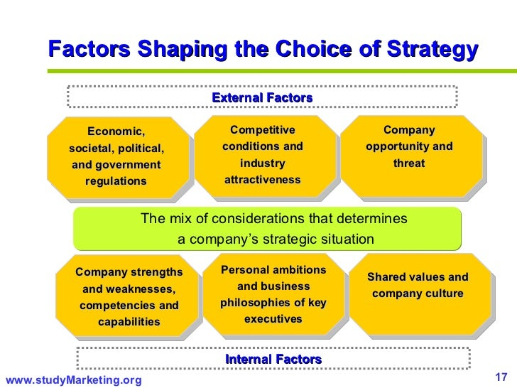 internal and external factors in business Understand the difference between internal business risk and external business risk learn how a company can reduce each type of operational risk.
