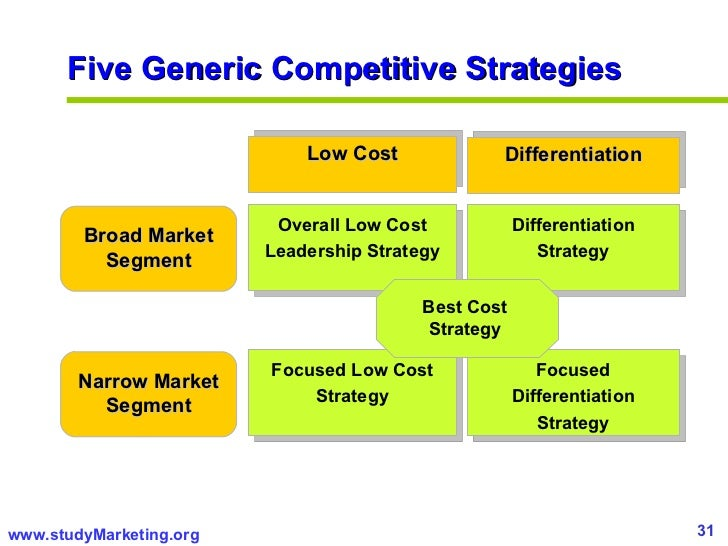 newell company corporate strategy 2 essay Introduction in 1998, newell company set out to expand its revenue base through strategic acquisition of two major companies newell's ceo at that time was john mcdonough, who was in charge of positioning the publicly traded company to an improved revenue base through differential product mix.