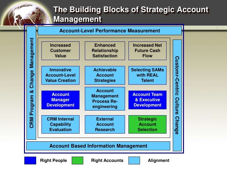 what is a strategic account manager