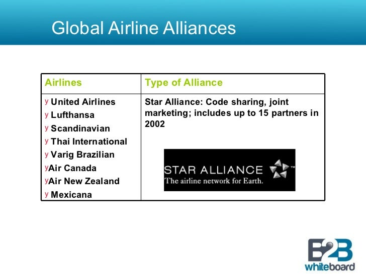alliances in the airline industry Airlines were global before much of the business world knew global existed as early as 1919, chalk's ocean airways was carrying passengers between florida and the bahamas in.