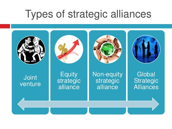 international strategic alliances International strategic alliances is a practical guide that tackles major issues one might encounter when establishing a chinese-based or us-based joint venture it .