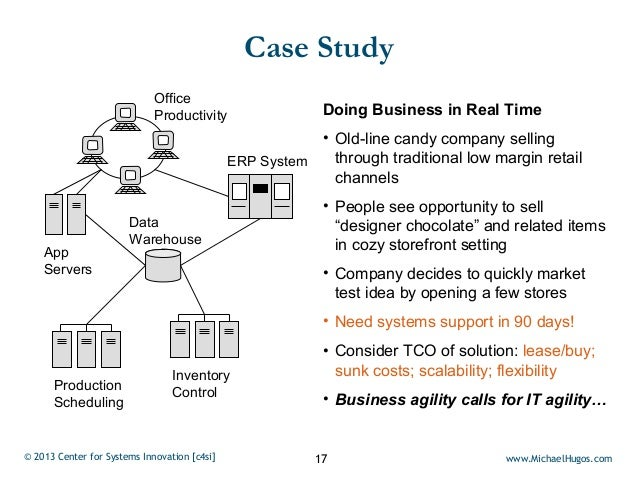 Case Study                             Office                             Productivity                  Doing Business in ...