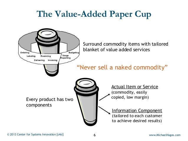 The Value-Added Paper Cup                                                                  Surround commodity items with t...