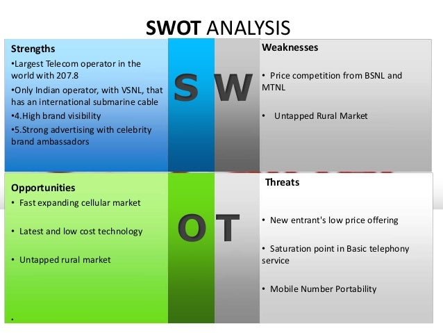 Idea cellular swot analysis and vision
