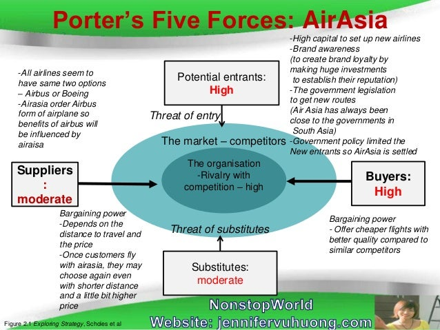 pestle analysis of airline industry