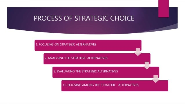 Setting Objectives & Making Strategic Choices