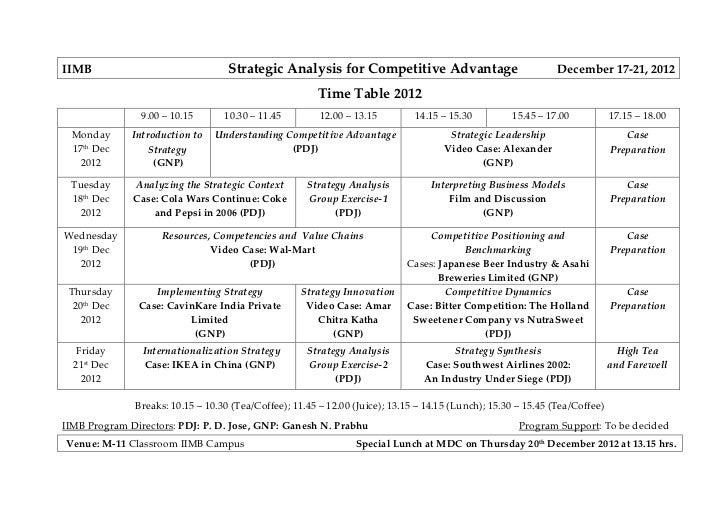 IIMB                               Strategic Analysis for Competitive Advantage                                December 17...