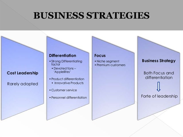 Differentiated Business Strategies