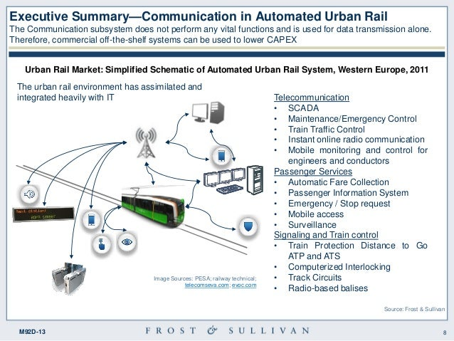 Strategic Analysis Of Communications Based Train Control