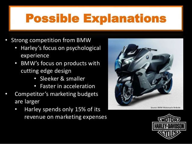 Possible Explanations • Strong competition from BMW • Harley's focus on psychological experience • BMW's focus on products...