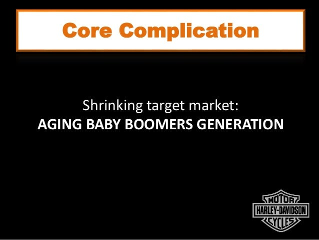 Core Complication Shrinking target market: AGING BABY BOOMERS GENERATION