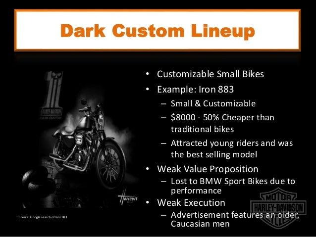 Dark Custom Lineup • Customizable Small Bikes • Example: Iron 883 – Small & Customizable – $8000 - 50% Cheaper than tradit...