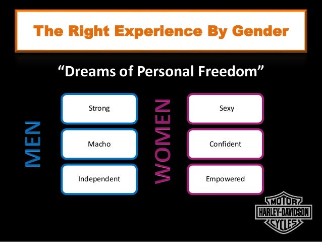 """The Right Experience By Gender """"Dreams of Personal Freedom"""" Strong Macho Independent Sexy Confident Empowered"""