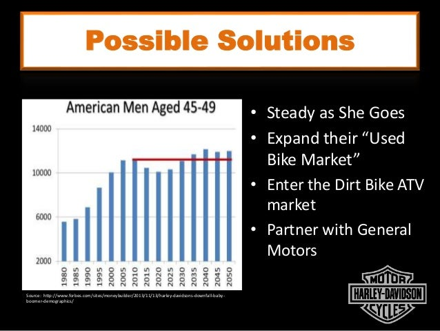harley davidson stakeholder analysis Harley-davidson has been in the news a bit lately  communication with  stakeholders (and the company's transparent financial reporting)  (note: you  could run the same valuation analysis i did by calculating a normalized.