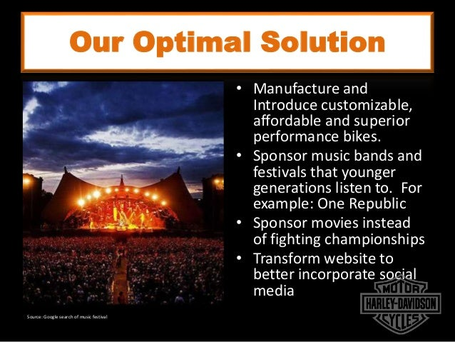 Our Optimal Solution • Manufacture and Introduce customizable, affordable and superior performance bikes. • Sponsor music ...