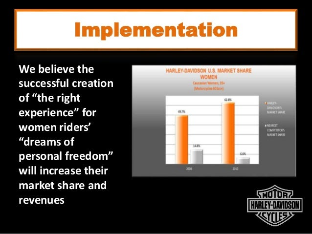 """Implementation We believe the successful creation of """"the right experience"""" for women riders' """"dreams of personal freedom""""..."""