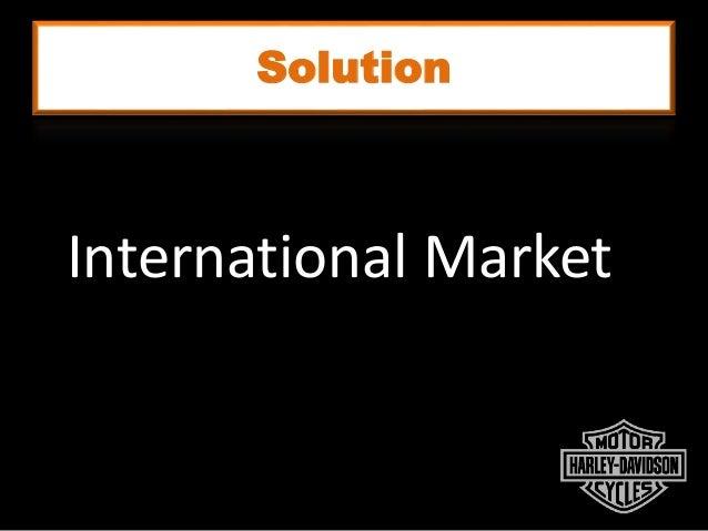 Solution International Market