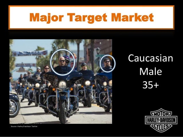 Strategic Analysis Of Harley Davidson