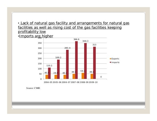 • Lack of natural gas facility and arrangements for natural gasfacilities as well as rising cost of the gas facilities kee...