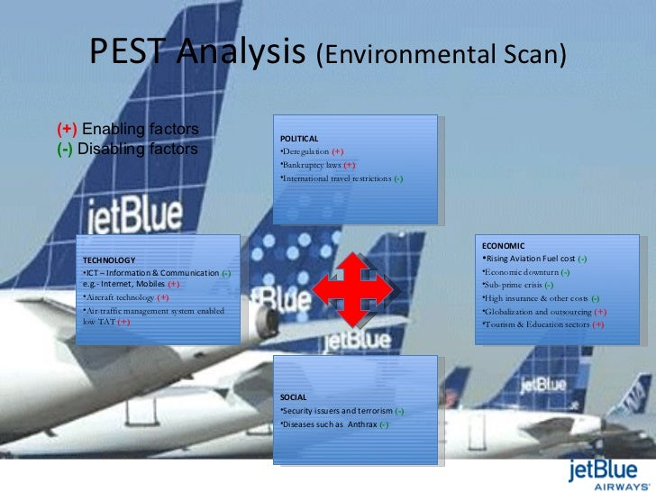 pest analysis on airbus Check out our top free essays on pestle airbus to help you write your own essay.