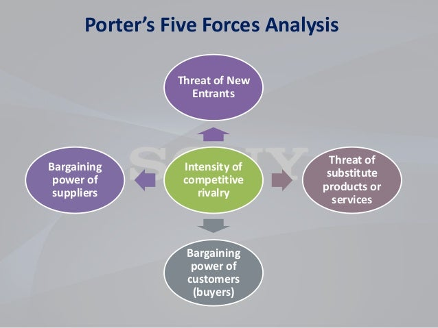 lcd tv 5 forces analysis [+]3 market analysis  5 reference  comparison of lcd, oled and plasma  technologies  despite the recession, flat-panel-tv shipments grew on the  order of 30% per year in 2008 and 2009  porter's 5 forces analysis.