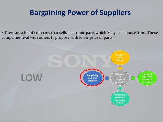 strategic analysis sony corporate Effective organizations operate under the careful direction of their owners, directors and managers these individuals set corporate-level strategic analysis operations to determine their.
