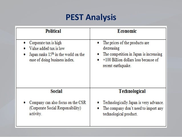 japan pestle analysis The macro environment is analysed through a pest (pestle) analysis pest stands for political, legal, economical and social factors lets.