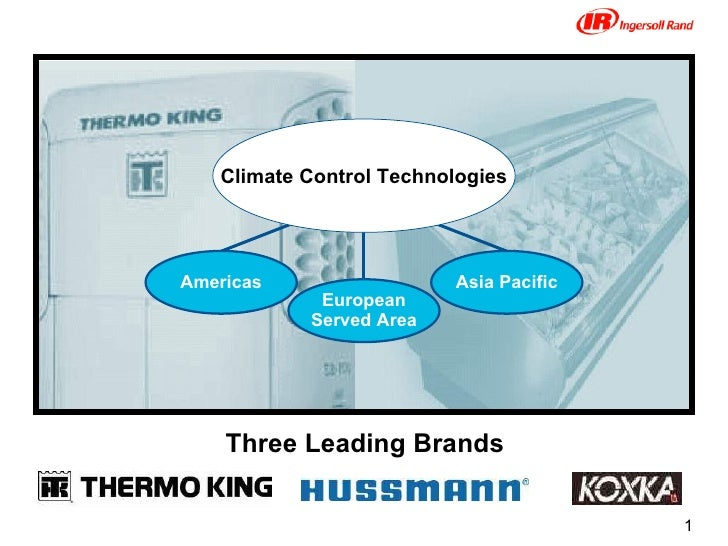 Three Leading Brands Climate Control Technologies Americas Asia Pacific European Served Area