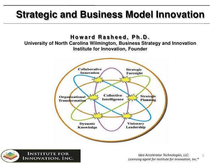 Strategic and Business Model Innovation                    Howard Rasheed, Ph.D. University of North Carolina Wilmington, ...
