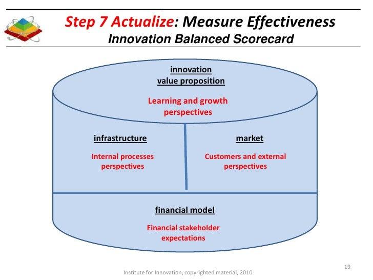 Economic development programs essay