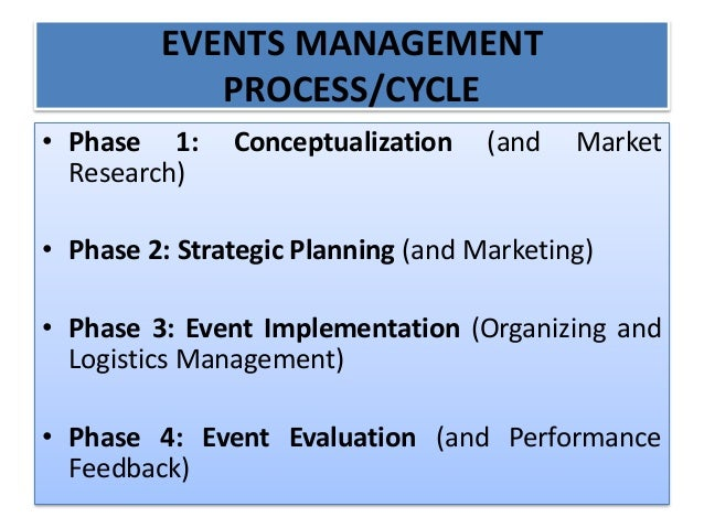 strategic management project thesis Strategic project management while searching for a topic on which to write my bachelor thesis pmi = project management institute sg = strategic goals.