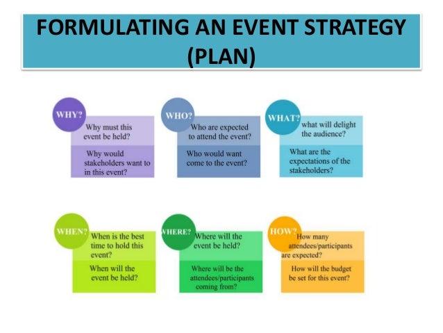 event proposal sample