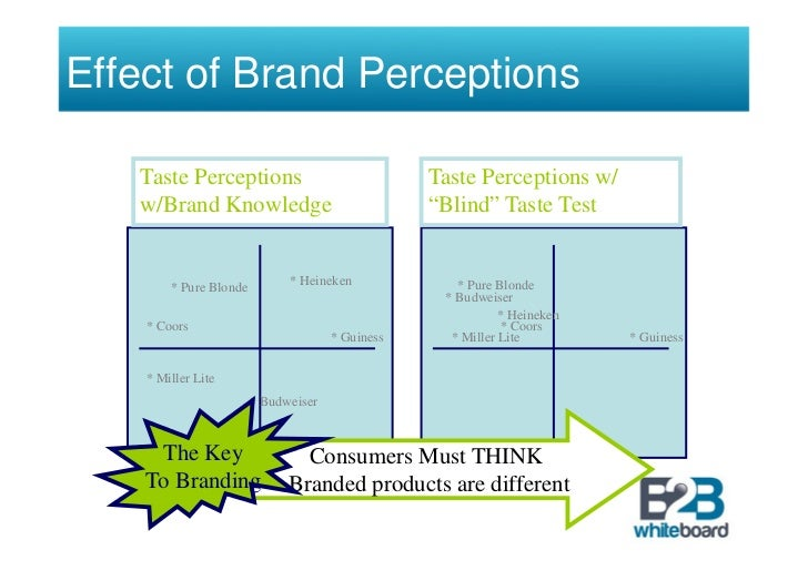 strategic brand management discussion question Strategic planning, strategic management, and strategy execution basics.