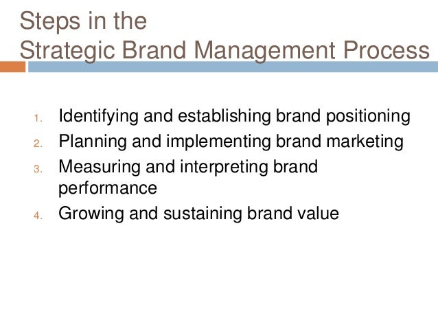 Strategic Brand Management Chapter 1