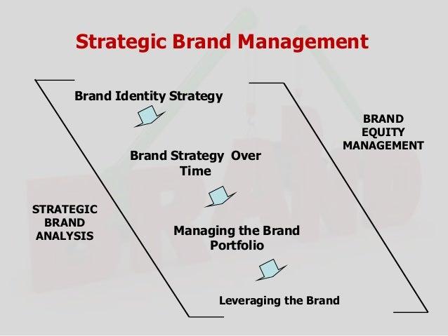 Strategic Brand Management (2013)