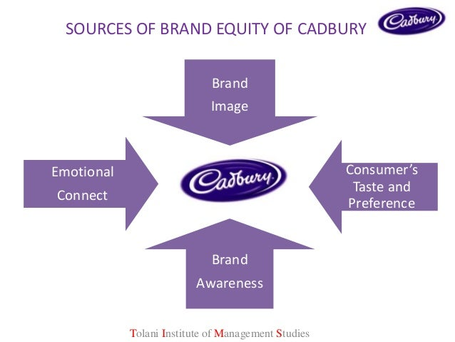 strategic management of cadbury Strategic management of next plc let us find you another case study on topic management accounting for cadbury schweppes plc for free.